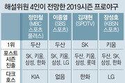 """""""두산은 시들지 않았다"""" vs """"SK-키움을 물로 보나""""… 방송해설위원들의 우승팀 전망"""