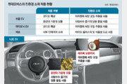 친환경車, 생산도 '친환경'… 사탕수수 소재-수소발전 전기 쓴다