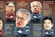 '비핵화 외길 외교' 성과 못내자… 文정부와 美-日, 간극 벌어져