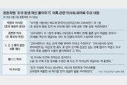 """[단독]조국 부친 """"웅동학원 재산 팔아 빚 갚아야"""" 차남에 채무변제 시도"""