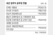 文대통령 내년 연봉 2억3831만원 책정