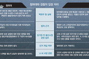 """靑 """"민정실 적법한 업무 수행""""… 檢은 '불법 선거개입' 수사 확대"""