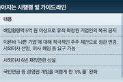 """""""사외이사 임기 규제, 선진국 유례없어"""""""