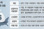 """美, 4인 가족에 현금 3400달러… """"戰時수준의 구제금융"""" 평가"""