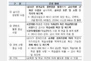 교육부, 27일 '원격수업 운영 기준안' 발표…온라인 개학하나