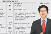 정몽준-김문수, '삶의 여유 vs 통일강국' 同夢異望
