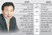 [불붙은 지방선거]정치 인생 '2017 승부수'