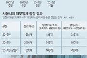 """서류 1장 안쓰고 전화로 """"네 네""""… 7000만원 대출보증 통과"""