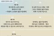 교황의 한국어 트윗
