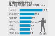 """[시동 꺼! 반칙운전 시즌2]""""새해엔 신호위반 엄단해 주세요"""""""