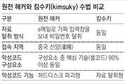 """[단독]""""한수원 공격 원전해킹, 北조직 '킴수키' 소행 가능성"""""""