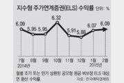 """""""지수형 ELS 年6%대 수익… 중위험 상품과 사귀어 볼 때"""""""