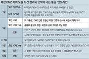 靑 안보실-외교안보수석실 또 엇박자… 보고체계도 복잡