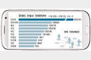 [유승찬의 SNS 민심]야당發 'SNS 장외투쟁' 국민은 싸늘
