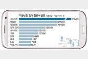 """[유승찬의 SNS 민심]국회의장 탄핵? """"말의 배설 말라!"""""""