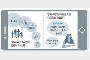 [박성연의 SNS 트렌드]가족 프로그램 인기… 양육 넘어 부모-자녀 함께 크는 양육으로