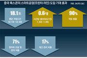 IoT 만나 스마트공장으로… 中폭스콘 불량률 30% 낮춘다