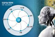 [김도훈의 SNS 민심]한국의 온라인 지성, 인공지능 시대에 뒤처져