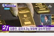 [토킹헤드의 정치한수]김종인 억대 金·고가 시계 놓고 여야 설전