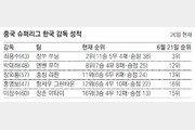 [이승건 기자의 인저리 타임]대륙 사로잡는 '축구 한류'