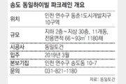 [아파트 미리보기]인천 '송도 동일하이빌 파크레인'
