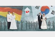 [콘작의 한국 블로그]韓과 獨, 결혼 부담 차이 크지만 이혼율은 비슷
