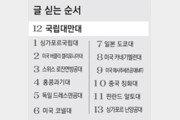 """""""'헬대만' 현상 극복하자""""… D스쿨 세워 창업 인재 육성"""