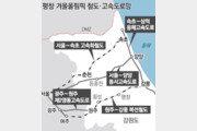 [가자! 평창으로]복선철도, 동서고속도… 서울서 58분이면 평창 도착