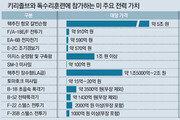 한반도 출동 美전력가치 총 30조원… 한국 올해 국방예산의 74% 수준