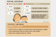 [배우는 육아, 행복한 아이]아이는 한국어-영어를 스펀지처럼 흡수? 천만에!