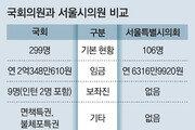 """민원 청취에 정책모니터링까지… """"하루 24시간이 모자라요"""""""
