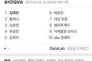 """너목보4 김예린 """"실시간 검색어 1위…저 음치 아녜요"""""""