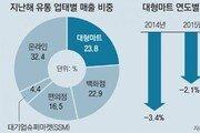 """이마트 """"적자 10곳 구조개선""""… '마트 전쟁' 패러다임 바뀌나"""