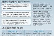 FTA 재협상서 한국 양보 노려 '사드 사용료' 위협구