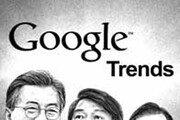 [횡설수설/송평인]여론조사 대신 구글 트렌드