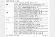 [5월 다섯째 주 부동산시장 주요 일정]