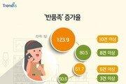 [500자 경제]소비자 10명 중 2명은 반품 경험…3040세대 여성 47% 최다