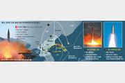 南항구-日미군기지-괌 타격… 北 '미사일 3종 세트' 마무리
