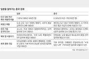 """""""부채급증-자산버블 中, 30년 전 日과 닮은꼴"""""""