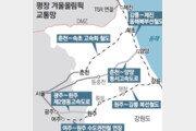 [이젠 평창이다]6월엔 고속도로, 연말엔 KTX 개통… 서울∼평창 50분대로
