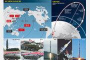 [토요이슈]러 탄도탄 분해해 기술 배운 北, 40년만에 ICBM 눈앞