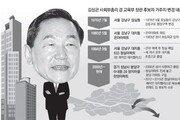 김상곤, 1980년부터 강남아파트 보유