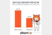 서울 강남구 알바 일자리 대전시의 2배…채용공고 40% 서울에 집중