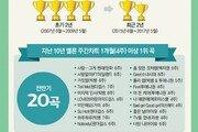 [맨 인 컬처]기획성 뛰어난 가요 독무대… 524주 중 팝송 1위는 단 2주