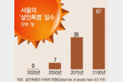 2100년 서울, 여름내내 '살인폭염'