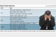 툭하면 '욱'하고 무기력증-우울증 호소… 나도 화병일까?