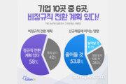 """기업 10곳 중 6곳 """"비정규직→정규직 전환 계획 있다"""""""