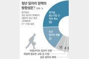 """""""청년이 '죄송'하지 않을때까지"""""""