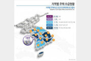 주택 수요 초과지역 대전서 연내 6000여 가구 분양