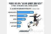 직장인 대다수(96%)가 겪는 상사와의 갈등 요인 1위는?